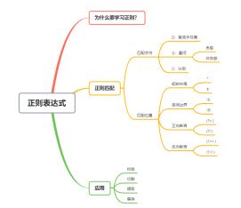 https://static001.geekbang.org/infoq/ee/ee8b043677921aafb93ea08051e3ca88.png?x-oss-process=image/resize,w_416,h_234