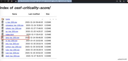 https://static001.geekbang.org/infoq/f0/f088e05f6f19cd15954f824ba1757927.png?x-oss-process=image/resize,w_416,h_234