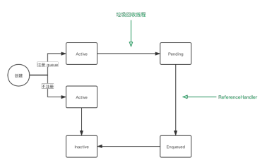 https://static001.geekbang.org/infoq/f4/f46d3b4b2cfe3a7c01fb1df5cda165ea.png?x-oss-process=image/resize,w_416,h_234