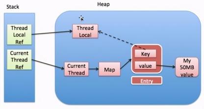 https://static001.geekbang.org/infoq/f4/f493c5b2936b08eafd130936a50f8775.jpeg?x-oss-process=image/resize,w_416,h_234