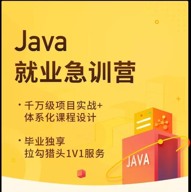 Java 面试必考的 6 个技能,都在这了