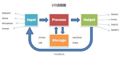 https://static001.geekbang.org/infoq/f4/f4cca968204735a8bca0e53568314aa5.png?x-oss-process=image/resize,w_416,h_234