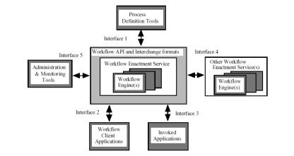 https://static001.geekbang.org/infoq/f6/f641597d5265082fc6a832e455711d2a.png?x-oss-process=image/resize,w_416,h_234