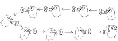 https://static001.geekbang.org/infoq/f7/f7a7675dbaf4c768bd1c5e5d661a0dc1.jpeg?x-oss-process=image/resize,w_416,h_234