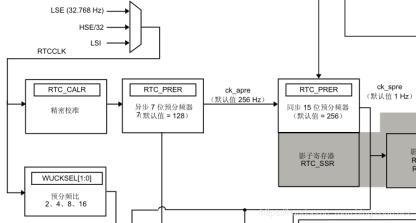 https://static001.geekbang.org/infoq/f7/f7c0d5999bfb88805c4da562ad9c63aa.png?x-oss-process=image/resize,w_416,h_234