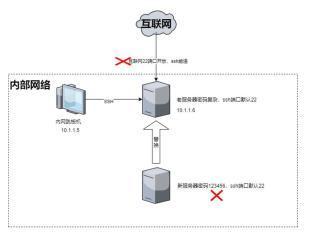 https://static001.geekbang.org/infoq/fb/fba90978366f379d6049223248f2a6fa.jpeg?x-oss-process=image/resize,w_416,h_234