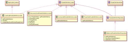 https://static001.geekbang.org/infoq/fc/fc82e73fc5528a86b30709e2ce9d7ae0.png?x-oss-process=image/resize,w_416,h_234