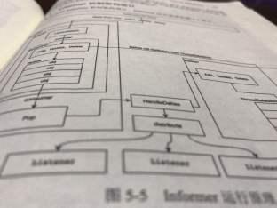 k8s-client-go源码剖析(二)