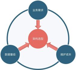 https://static001.geekbang.org/infoq/fe/fee893169763fceecce921ff57331554.png?x-oss-process=image/resize,w_416,h_234