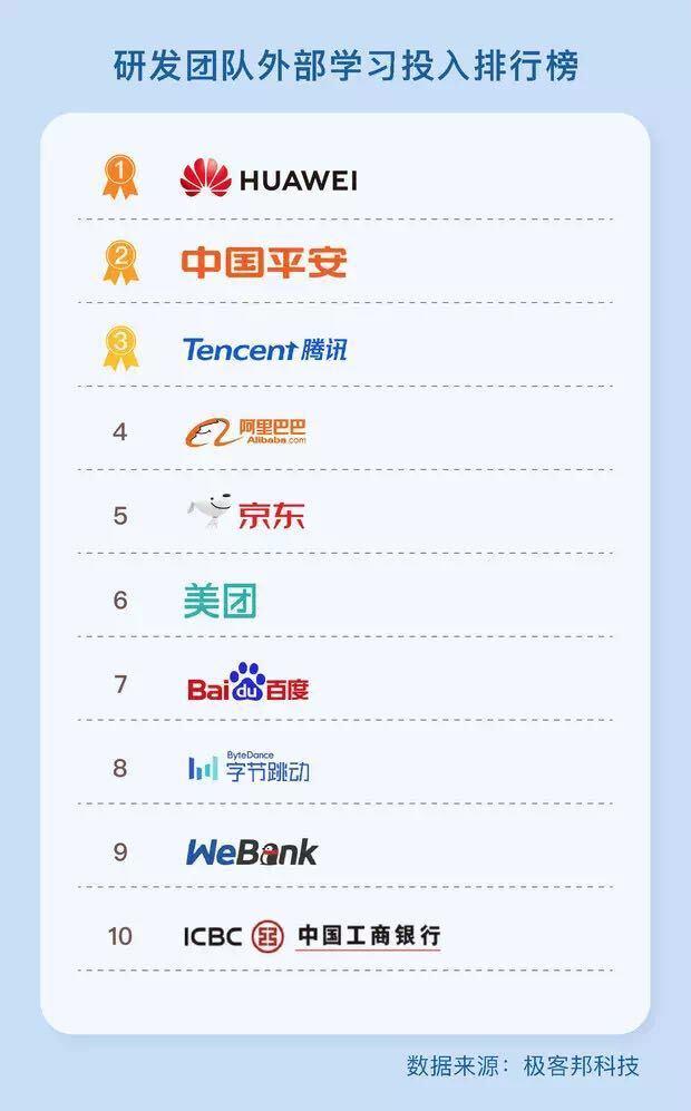 中国最愿意为程序员花钱的公司有哪些?