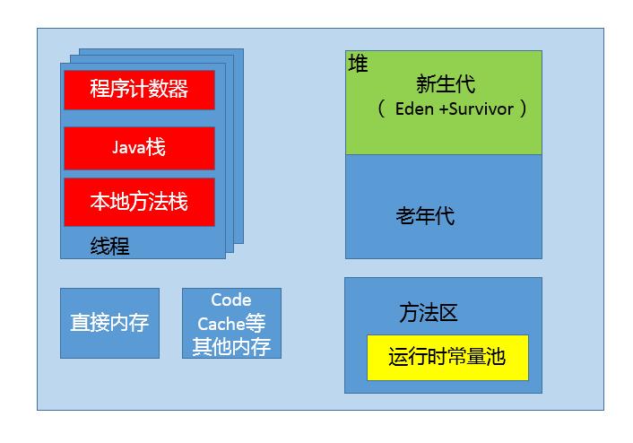 https://static001.geekbang.org/resource/image/36/bc/360b8f453e016cb641208a6a8fb589bc.png