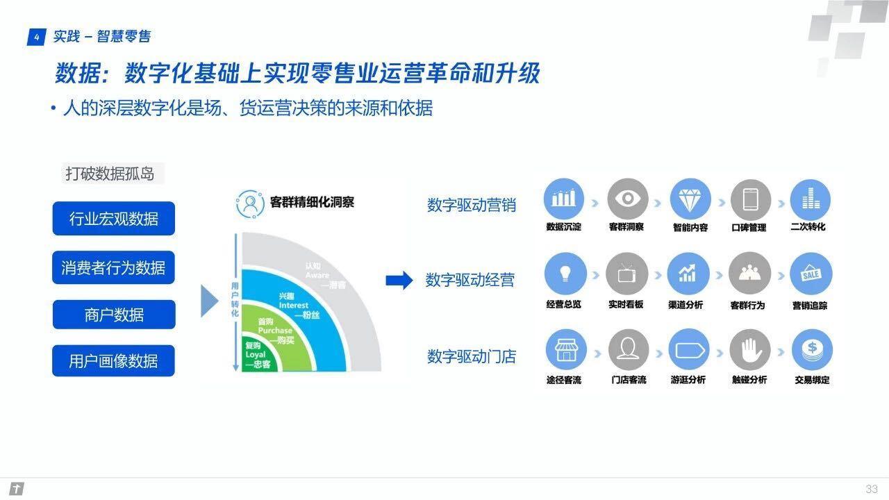 有赞融资10亿港元 腾讯领投加紧布局产业互联网