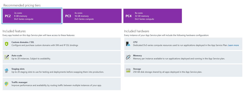 Microsoft 推出在AzureApp Service上支持Windows容器的公开预览版