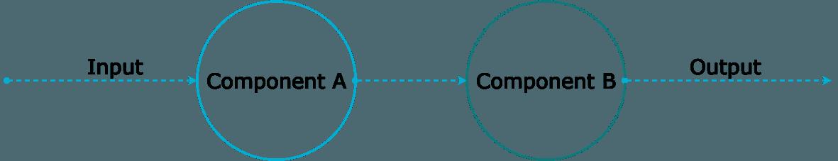 混沌工程实践经验:如何让系统在生产环境中稳定可靠