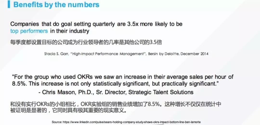 OKR 如何彻底激发员工积极性,挑战不可能?