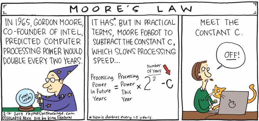 15条软件开发黄金定律