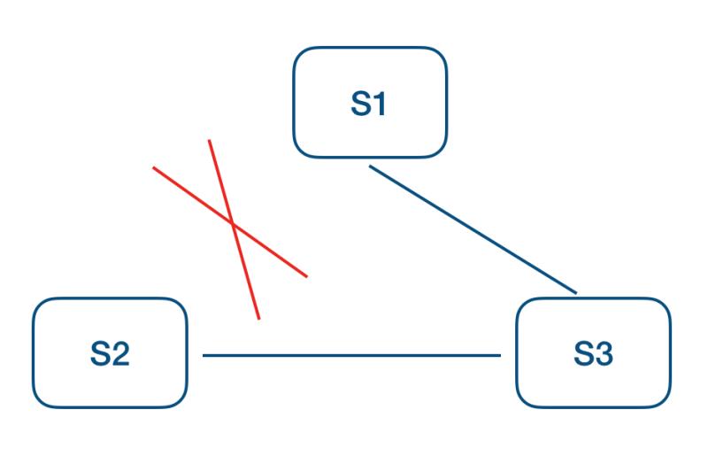 详解蚂蚁金服 SOFAJRaft:生产级高性能 Java 实现