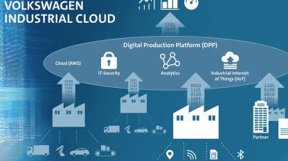 大众汽车宣布联手AWS开发汽车工业云