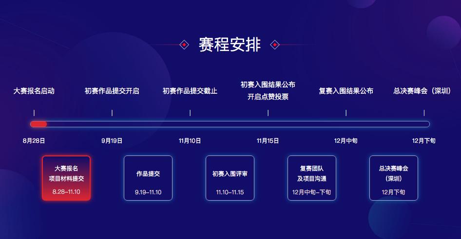 参赛攻略|金链盟中国区块链应用大赛