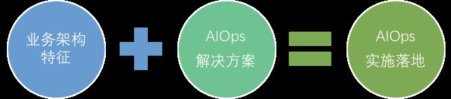 支撑AIOps的运维角色和技能有哪些?