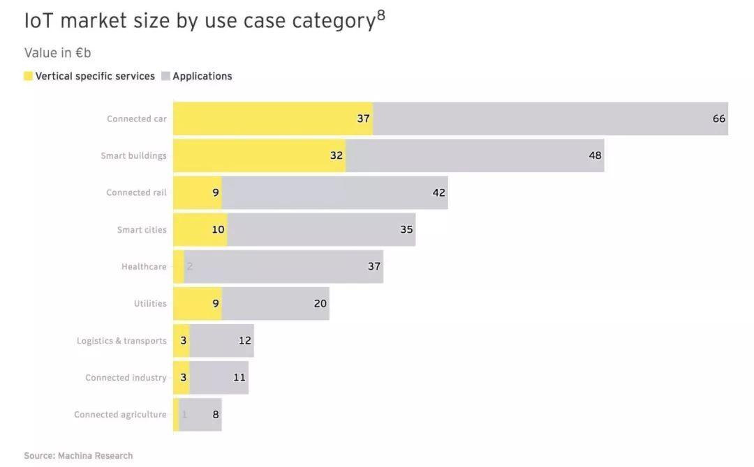 没有华为参与的欧洲5G:前景不容乐观
