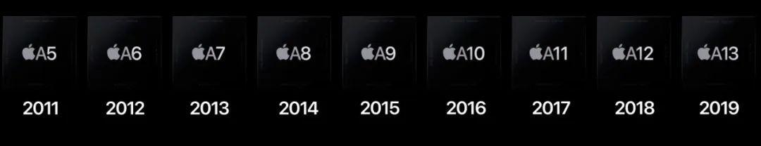 苹果确认放弃英特尔全面采用自研芯片,库克:这是Mac最具历史意义的一天!