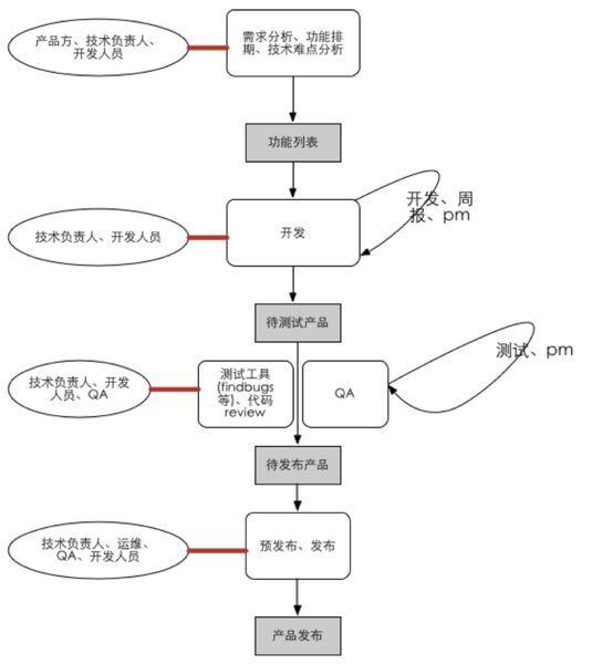 樊伟伟:中华万年历的研发体系建设
