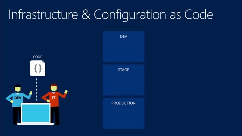 同样是配置管理,初高级DevOps工程师处理方法有何不同?