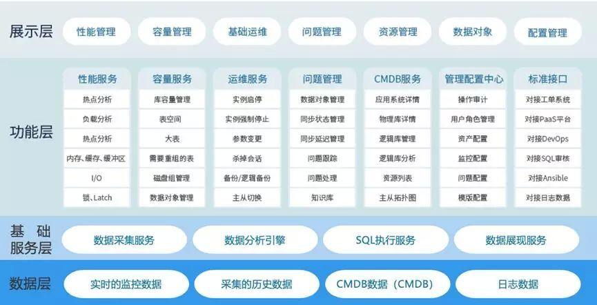 架构周报:腾讯云奖励8000员工人手一部新iPhone;李世石胜AI:怀疑电脑质量有问题;文言文编程语言火爆引争议