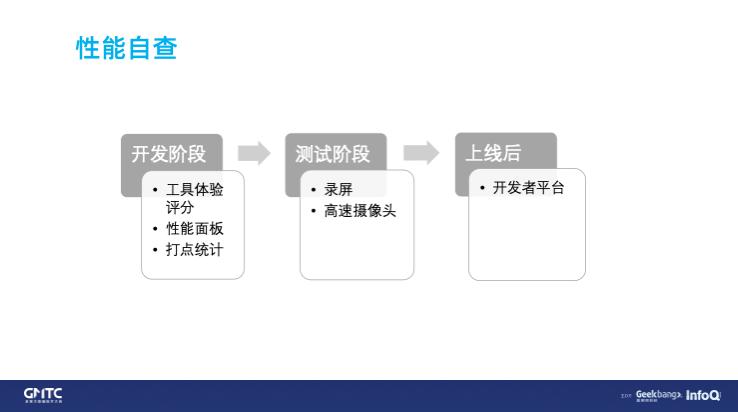 百度智能小程序框架性能优化实践