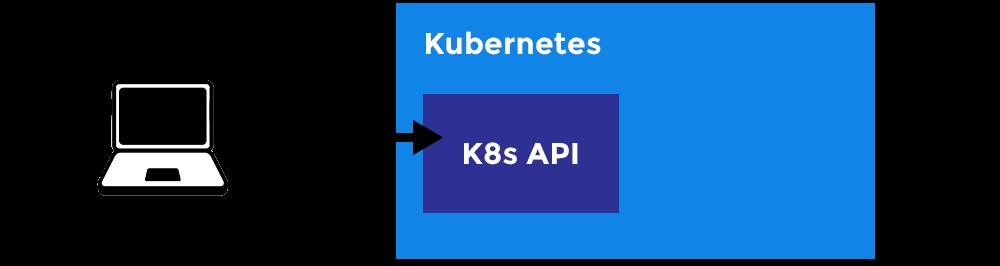 K8s漏洞报告|Kubernetes v1.15.4 Bug Fix数据分析