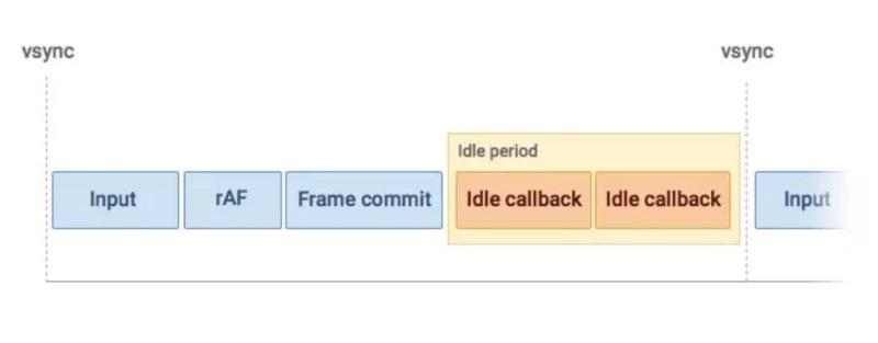 大前端时代,浅谈JavaScript开发重型跨平台应用以及架构