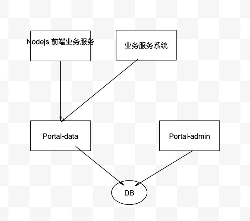 苏宁Spring Cloud微服务脚手架工具vole实践分享