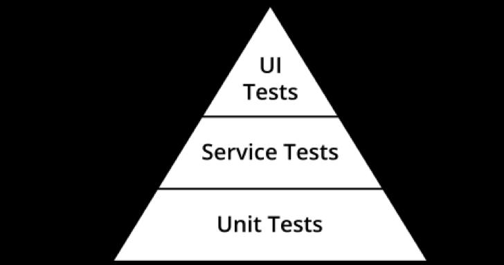 兼容性测试为什么非做不可?| 对话优测技术团队
