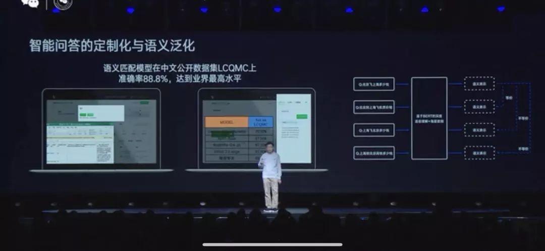 张小龙缺席的2020微信公开课:全面开放NLP能力,语义匹配模型准确率达最高水平