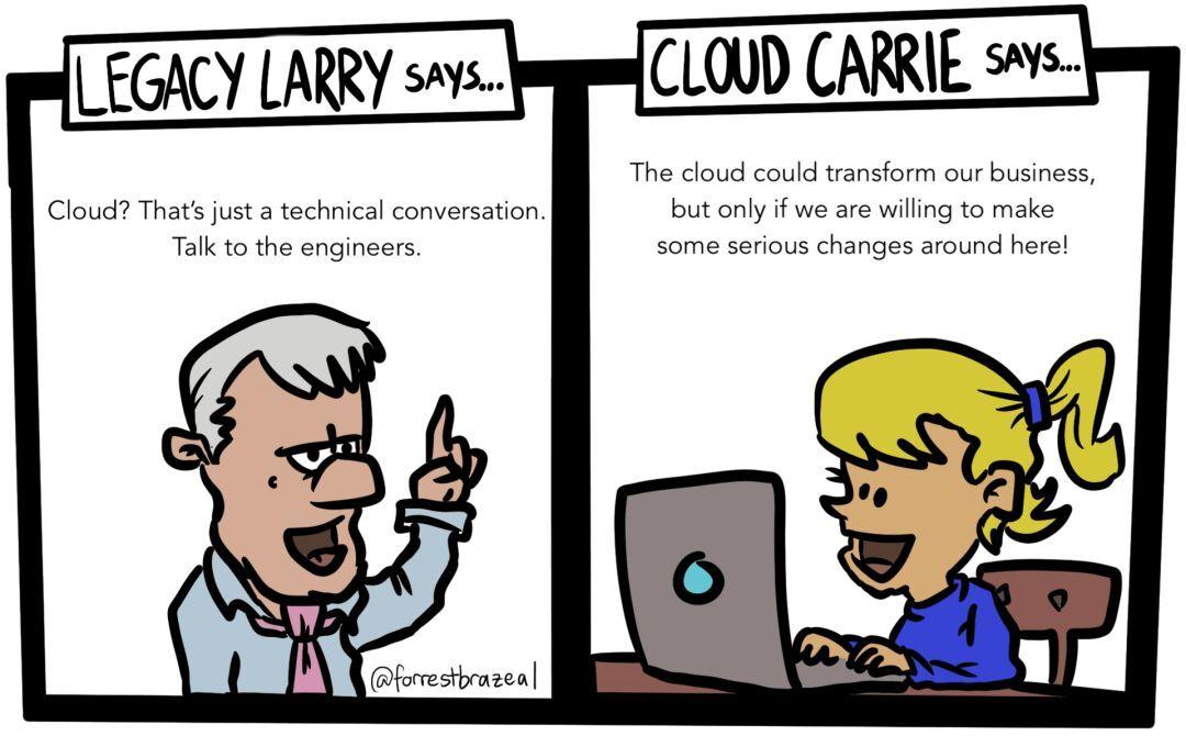 写给决策者的10条云计算准则