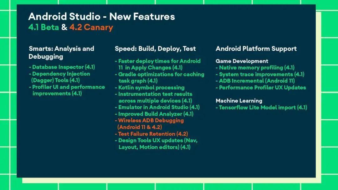 谷歌正式发布Android 11 Beta版,带来多项重磅更新!