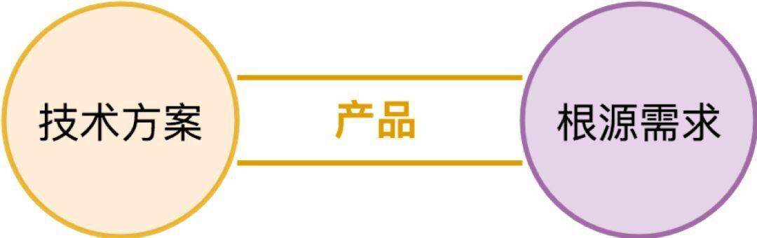 七牛云许式伟:我所理解的架构是什么