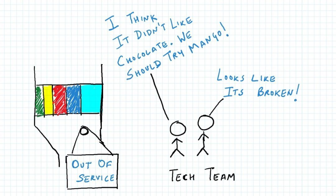 向5岁小朋友解释什么是微服务