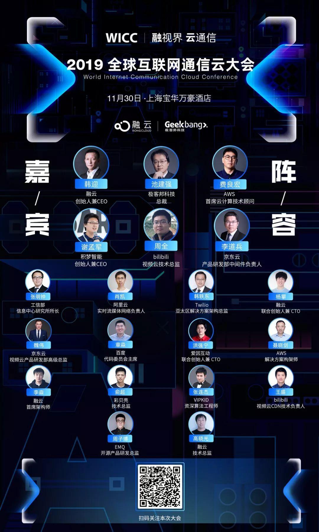 中国IM企业的新机会?揭秘融云全球通信云网络背后的技术 | 对话WICC