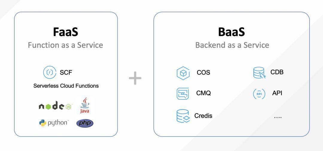 深入浅出Serverless:优势、意义与应用 | GMTC